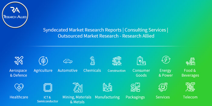 Li-ion Battery Market for E-bikes Sales Market